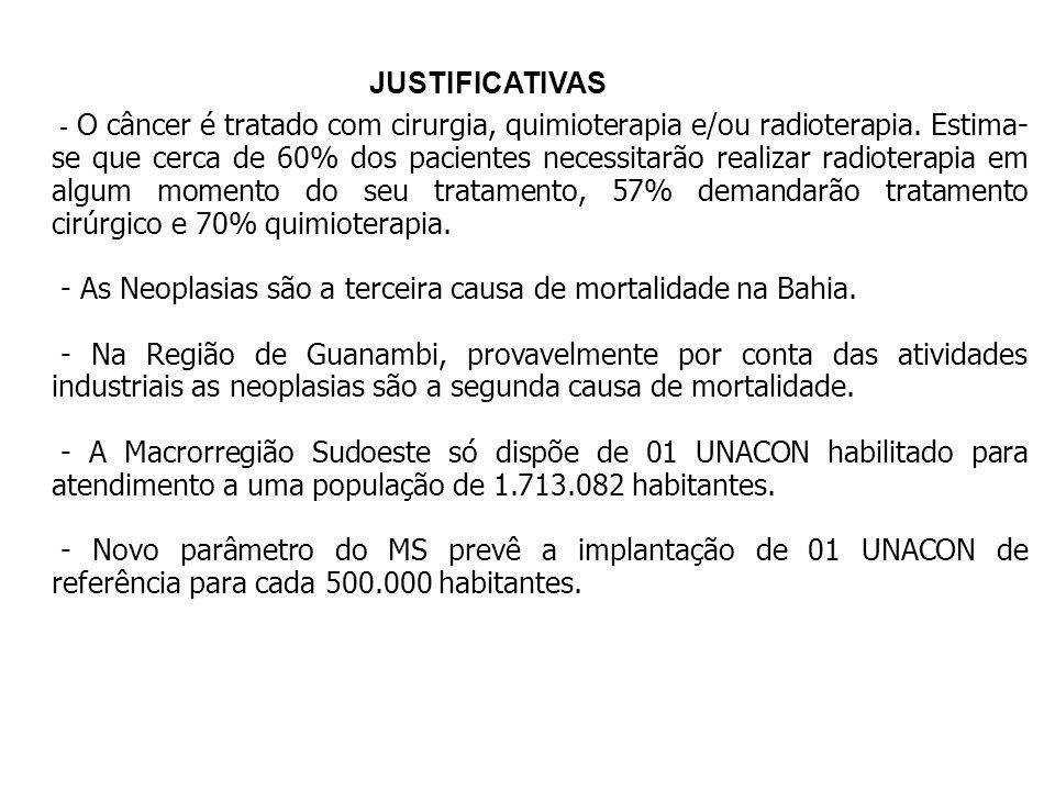 ÁREA DE ABRANGÊNCIA Região de Saúde de Guanambi: 21 Municípios 430.712 habitantes Extensão Territorial: 22.668 Km² Região de Saúde de Brumado: 21 Municípios 401.652 habitantes Extensão Territorial: 24.656 Km²