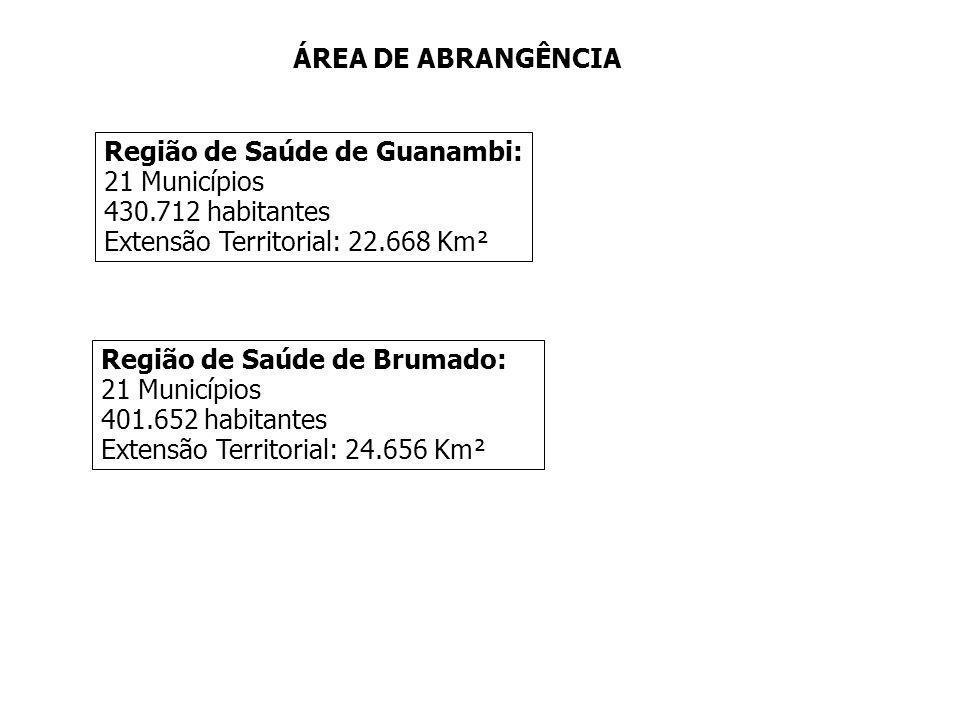 ÁREA DE ABRANGÊNCIA Região de Saúde de Guanambi: 21 Municípios 430.712 habitantes Extensão Territorial: 22.668 Km² Região de Saúde de Brumado: 21 Muni