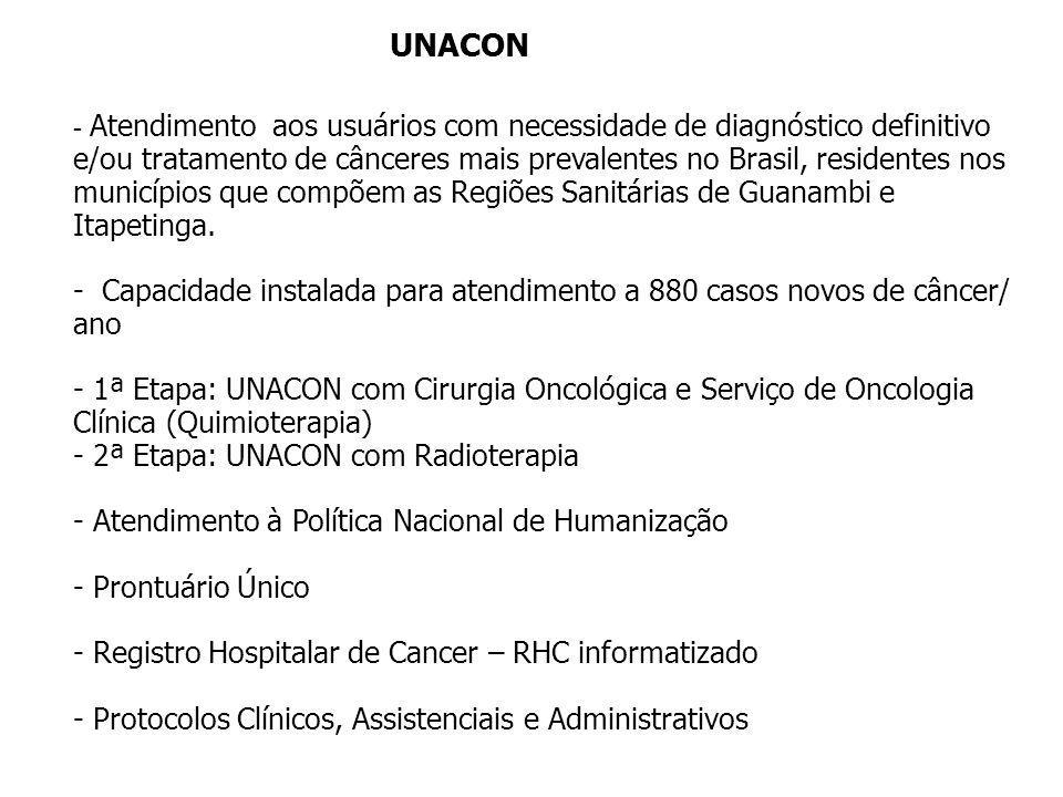 UNACON - Atendimento aos usuários com necessidade de diagnóstico definitivo e/ou tratamento de cânceres mais prevalentes no Brasil, residentes nos mun