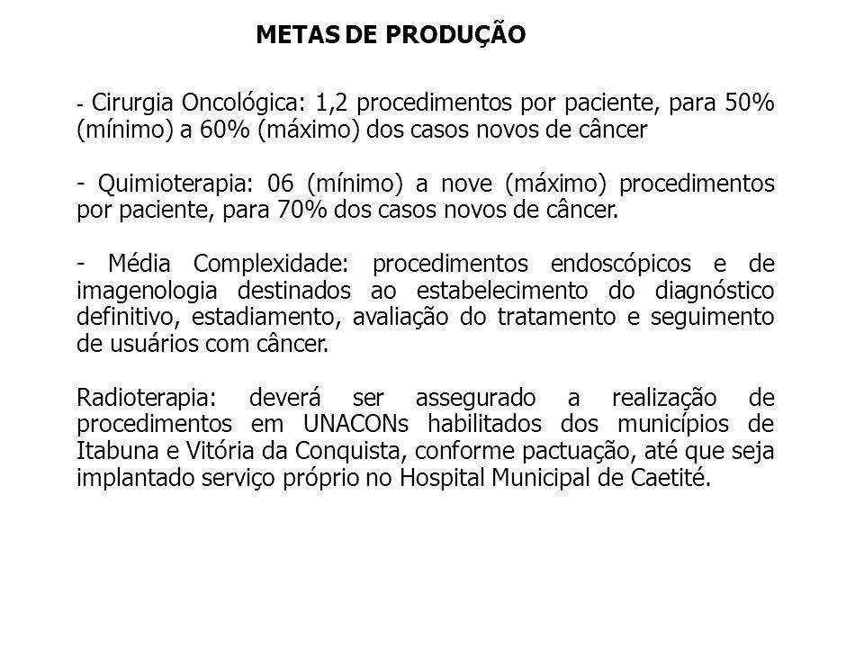 METAS DE PRODUÇÃO - Cirurgia Oncológica: 1,2 procedimentos por paciente, para 50% (mínimo) a 60% (máximo) dos casos novos de câncer - Quimioterapia: 0