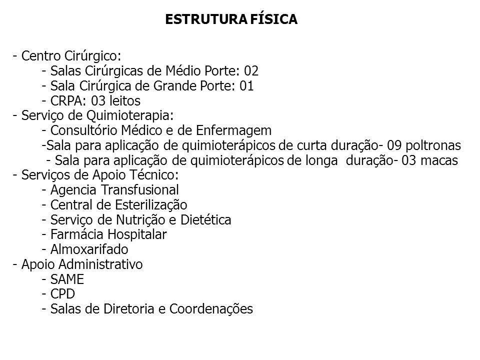 FLUXO DE ATENDIMENTO- CONSULTA 1º Atendimento UNIDADES BÁSICAS DE SAÚDE Centrais Municipais de Consultas Central de Regulação Municipal de Caetité UNACON