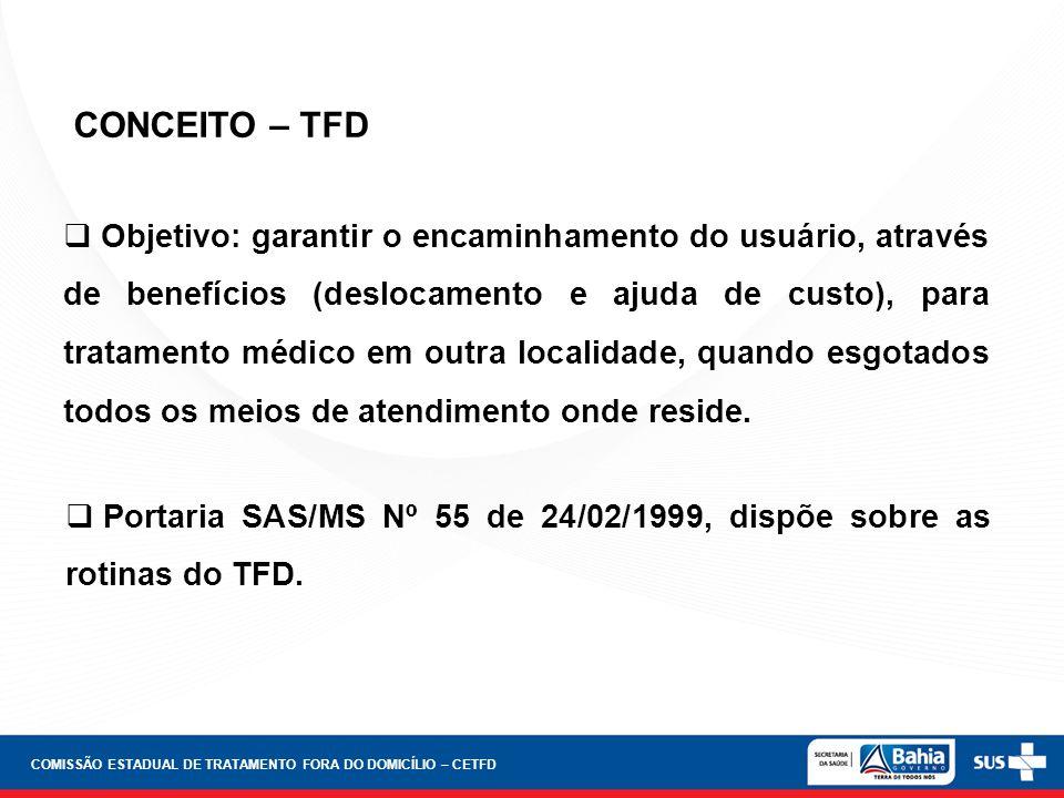 COMISSÃO ESTADUAL DE TRATAMENTO FORA DO DOMICÍLIO – CETFD Portaria SAS/MS Nº 55 de 24/02/1999, dispõe sobre as rotinas do TFD. CONCEITO – TFD Objetivo