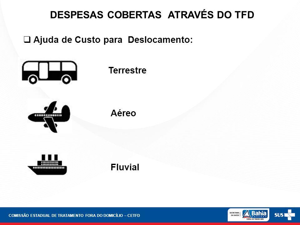 Ajuda de Custo para Deslocamento: DESPESAS COBERTAS ATRAVÉS DO TFD Terrestre Aéreo Fluvial COMISSÃO ESTADUAL DE TRATAMENTO FORA DO DOMICÍLIO – CETFD