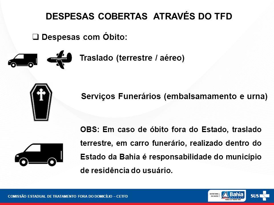 OBS: Em caso de óbito fora do Estado, traslado terrestre, em carro funerário, realizado dentro do Estado da Bahia é responsabilidade do município de r