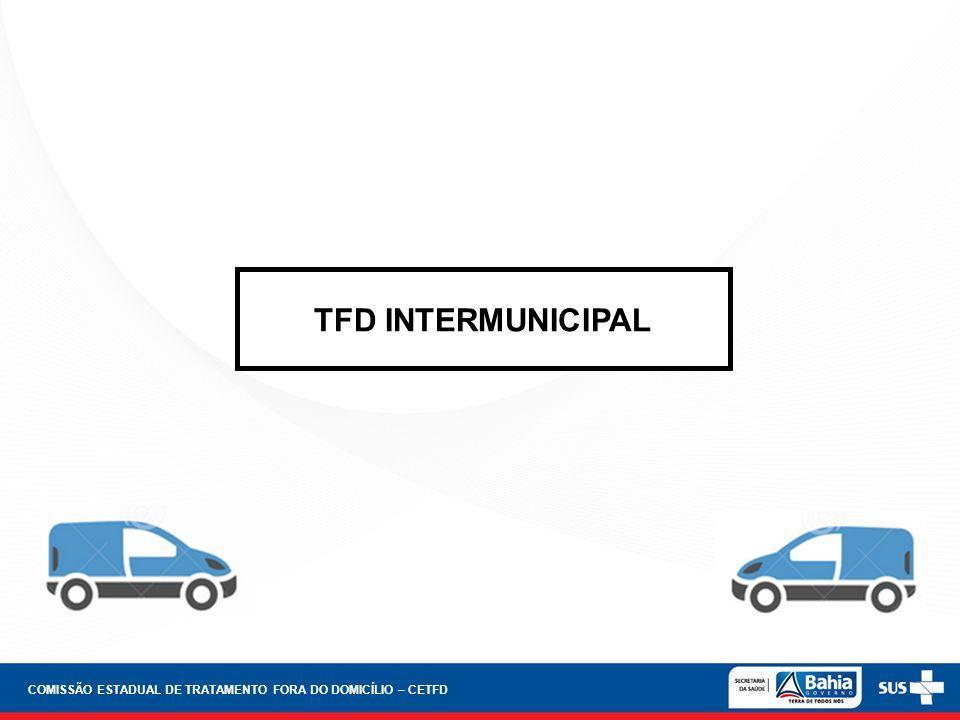 TFD INTERMUNICIPAL COMISSÃO ESTADUAL DE TRATAMENTO FORA DO DOMICÍLIO – CETFD