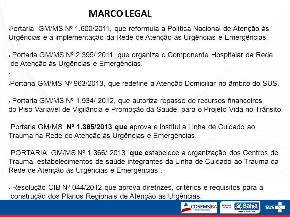 Portaria GM/MS Nº 963/2013, que redefine a Atenção Domiciliar no âmbito do SUS. Portaria GM/MS Nº 1.934/ 2012, que autoriza repasse de recursos financ
