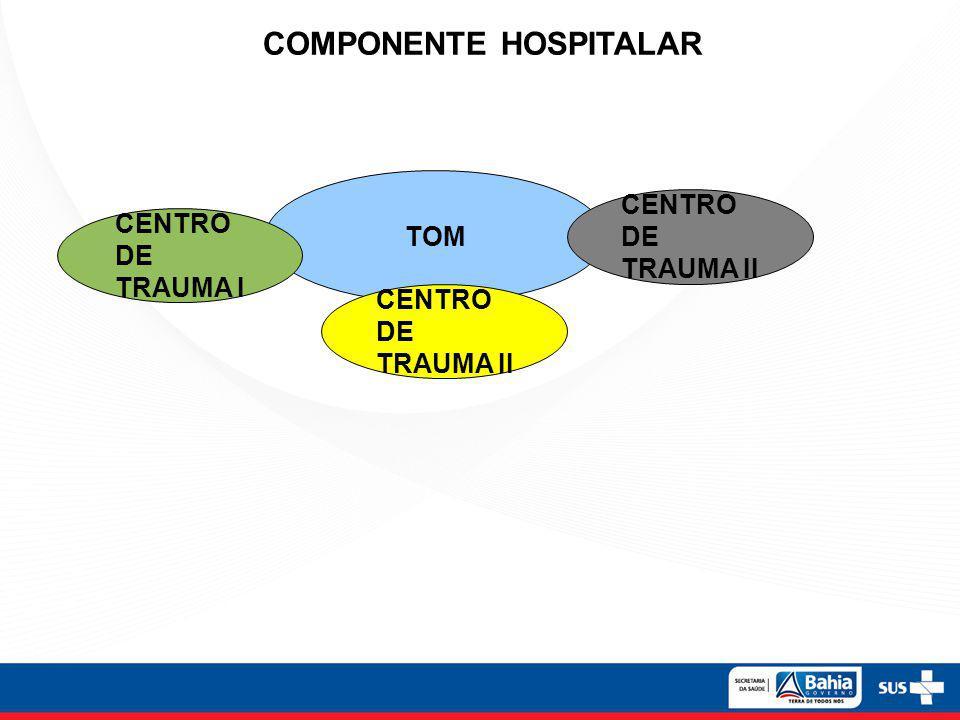 COMPONENTE HOSPITALAR TOM CENTRO DE TRAUMA I CENTRO DE TRAUMA II CENTRO DE TRAUMA II