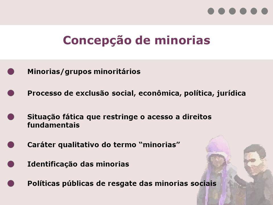 Minorias/grupos minoritários Processo de exclusão social, econômica, política, jurídica Situação fática que restringe o acesso a direitos fundamentais