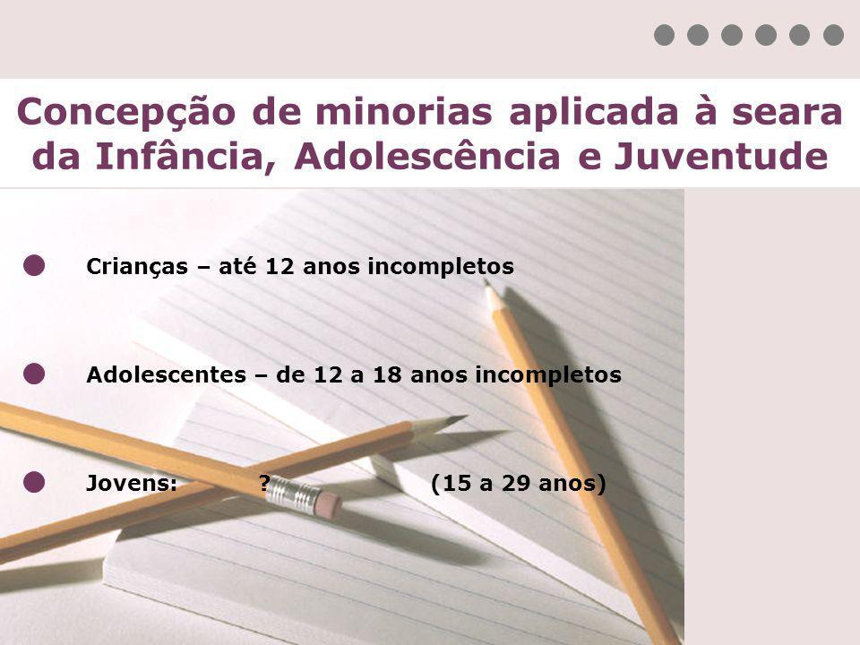 Concepção de minorias aplicada à seara da Infância, Adolescência e Juventude Crianças – até 12 anos incompletos Adolescentes – de 12 a 18 anos incompl