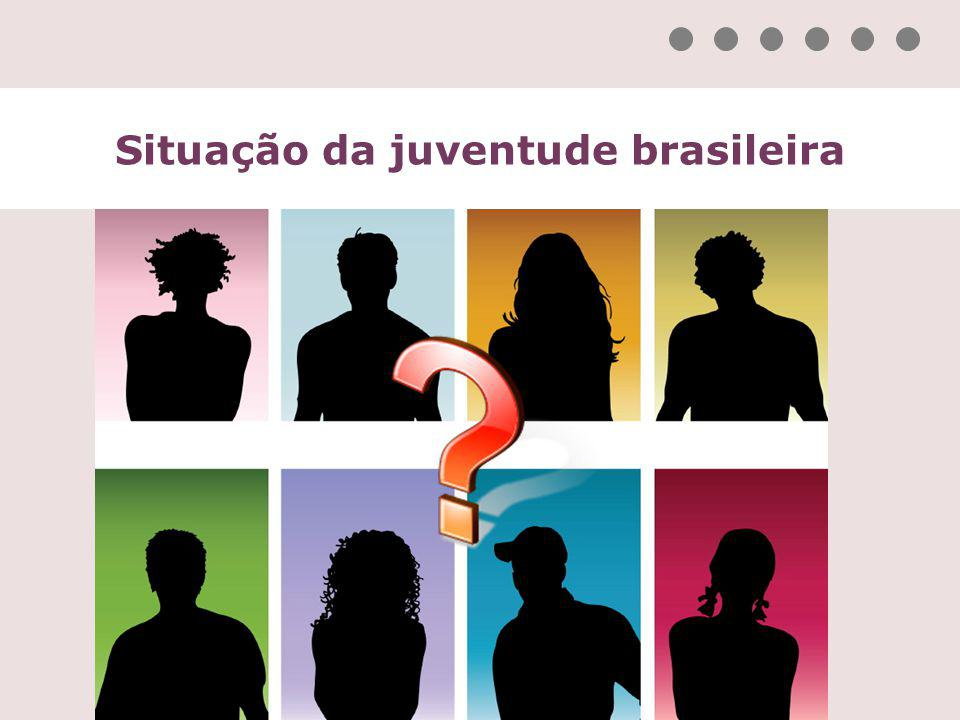 Situação da juventude brasileira