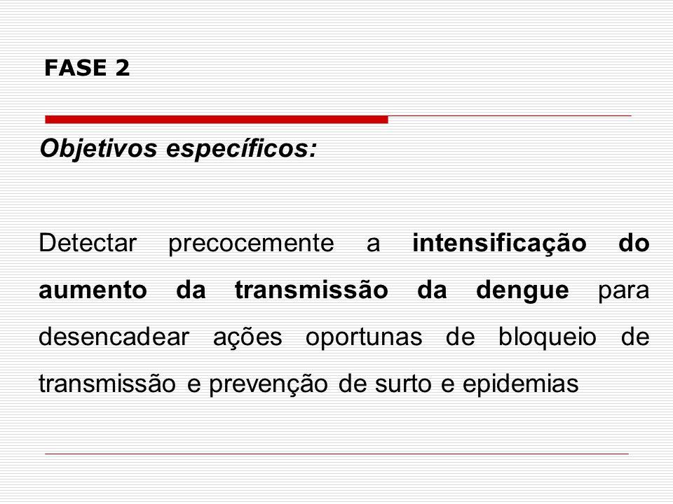 FASE 2 Objetivos específicos: Detectar precocemente a intensificação do aumento da transmissão da dengue para desencadear ações oportunas de bloqueio