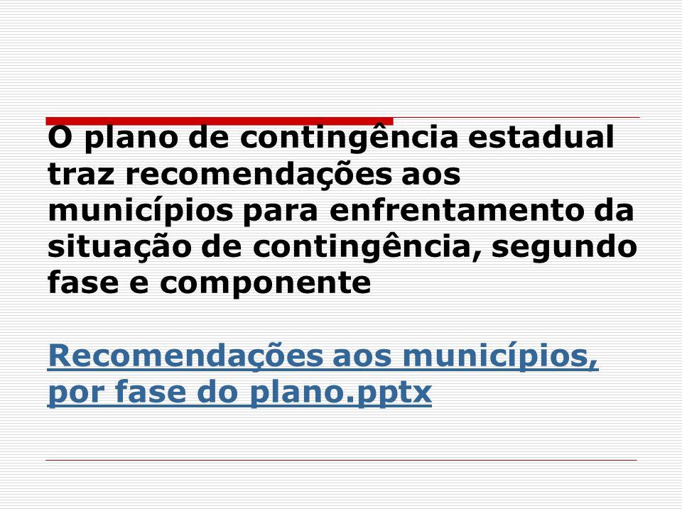 O plano de contingência estadual traz recomendações aos municípios para enfrentamento da situação de contingência, segundo fase e componente Recomenda
