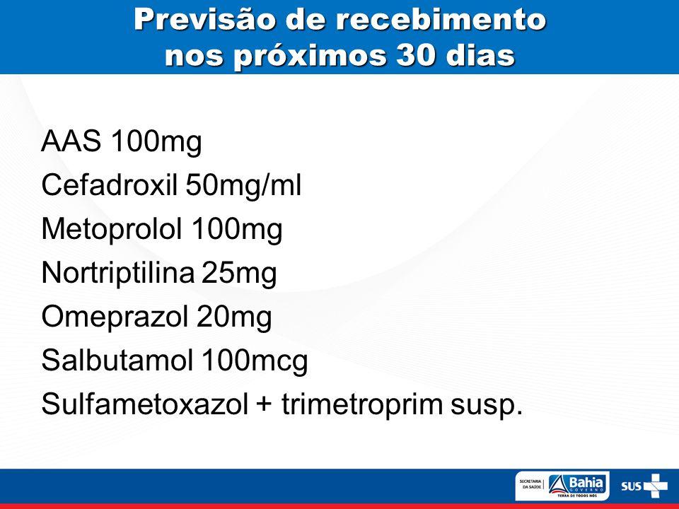 Previsão de recebimento nos próximos 30 dias AAS 100mg Cefadroxil 50mg/ml Metoprolol 100mg Nortriptilina 25mg Omeprazol 20mg Salbutamol 100mcg Sulfametoxazol + trimetroprim susp.