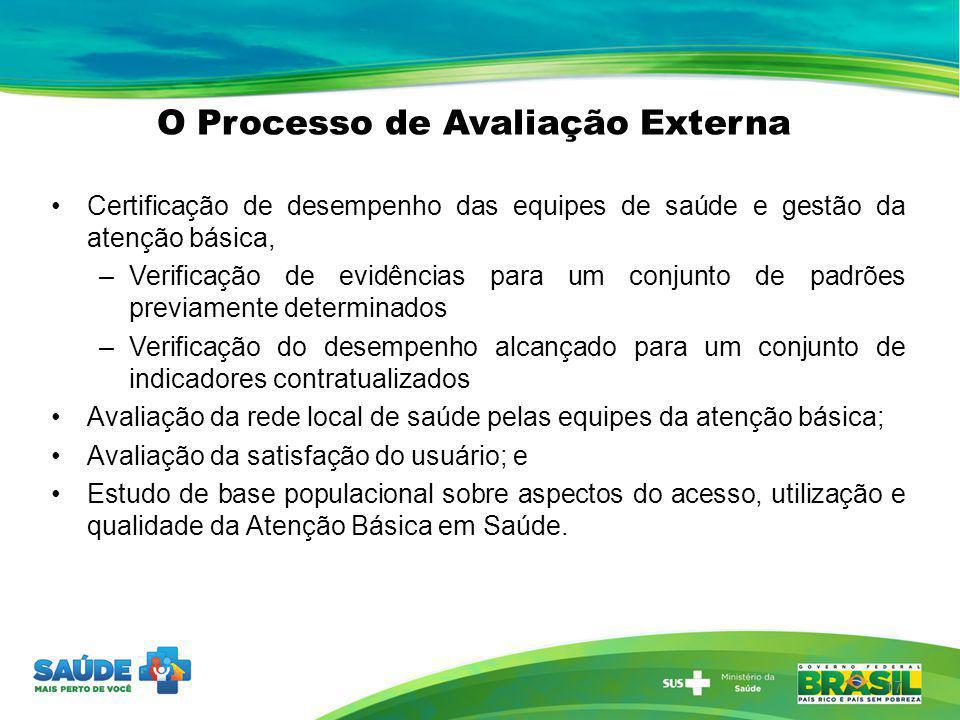 O Processo de Avaliação Externa 17 Certificação de desempenho das equipes de saúde e gestão da atenção básica, –Verificação de evidências para um conj