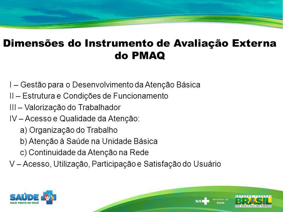 Dimensões do Instrumento de Avaliação Externa do PMAQ I – Gestão para o Desenvolvimento da Atenção Básica II – Estrutura e Condições de Funcionamento