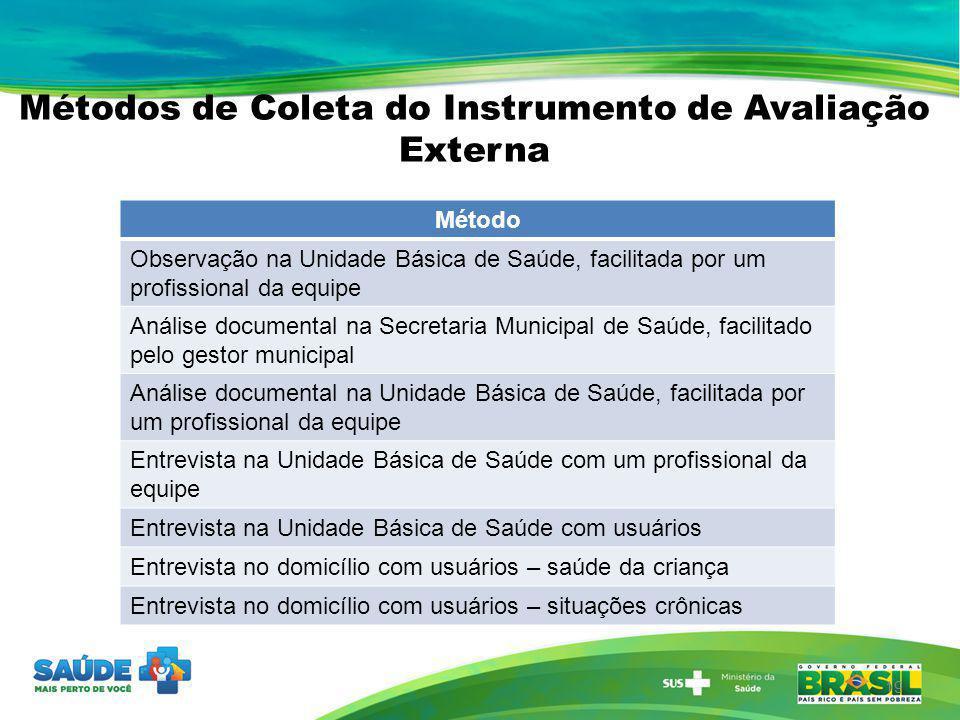 19 Método Observação na Unidade Básica de Saúde, facilitada por um profissional da equipe Análise documental na Secretaria Municipal de Saúde, facilit
