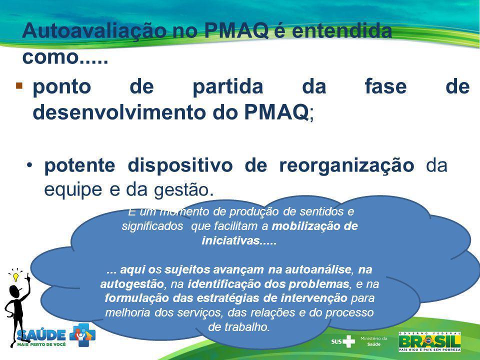 Autoavaliação no PMAQ é entendida como..... ponto de partida da fase de desenvolvimento do PMAQ; É um momento de produção de sentidos e significados q