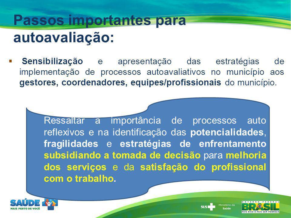 Passos importantes para autoavaliação: Sensibilização e apresentação das estratégias de implementação de processos autoavaliativos no município aos ge