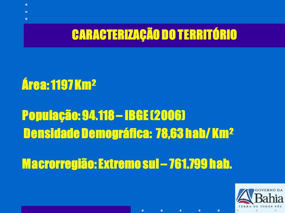 CARACTERIZAÇÃO DO TERRITÓRIO Área: 1197 Km 2 População: 94.118 – IBGE (2006) Densidade Demográfica: 78,63 hab/ Km 2 Macrorregião: Extremo sul – 761.79
