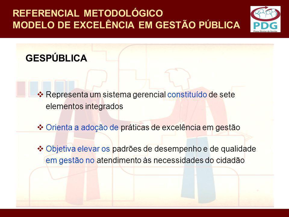 REFERENCIAL METODOLÓGICO MODELO DE EXCELÊNCIA EM GESTÃO PÚBLICA Representa um sistema gerencial constituído de sete elementos integrados Orienta a ado