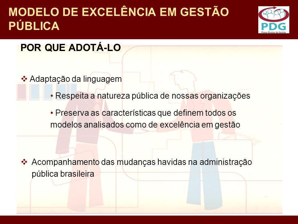 MODELO DE EXCELÊNCIA EM GESTÃO PÚBLICA Acompanhamento das mudanças havidas na administração pública brasileira POR QUE ADOTÁ-LO Adaptação da linguagem