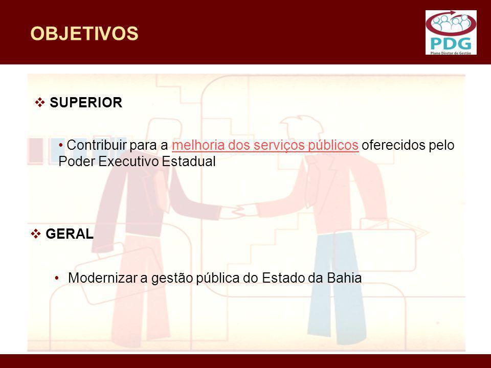 OBJETIVOS GERAL Modernizar a gestão pública do Estado da Bahia SUPERIOR Contribuir para a melhoria dos serviços públicos oferecidos pelo Poder Executi