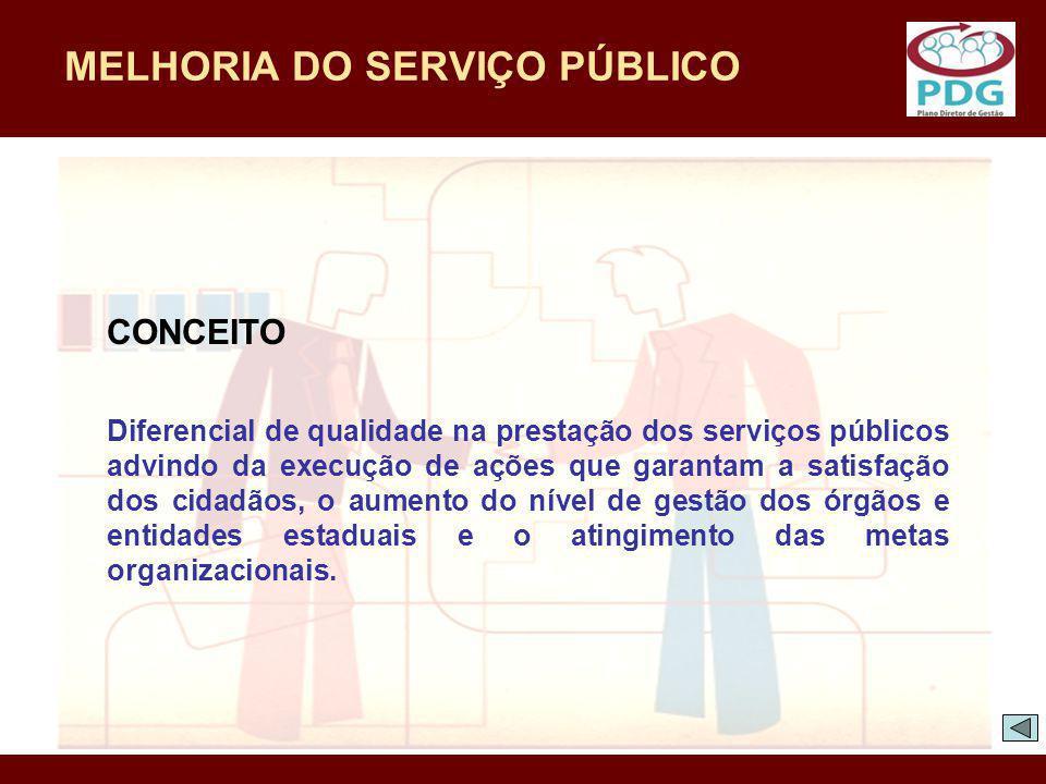 MELHORIA DO SERVIÇO PÚBLICO Diferencial de qualidade na prestação dos serviços públicos advindo da execução de ações que garantam a satisfação dos cid