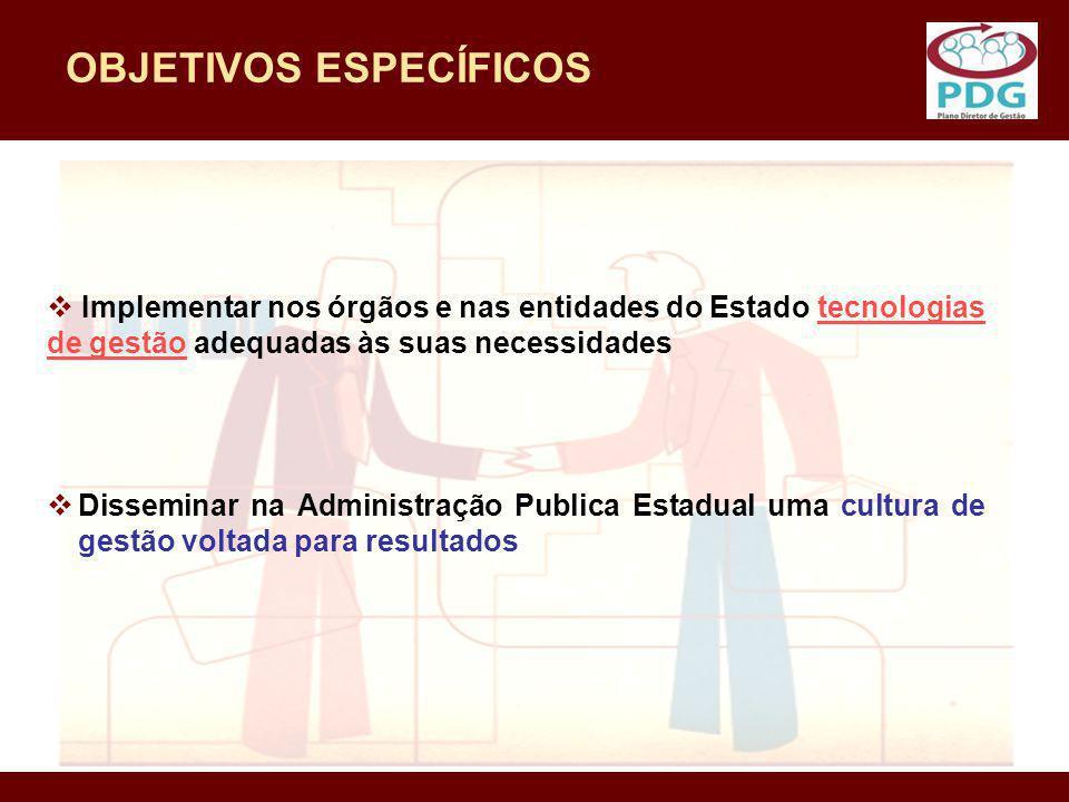 OBJETIVOS ESPECÍFICOS Disseminar na Administração Publica Estadual uma cultura de gestão voltada para resultados Implementar nos órgãos e nas entidade