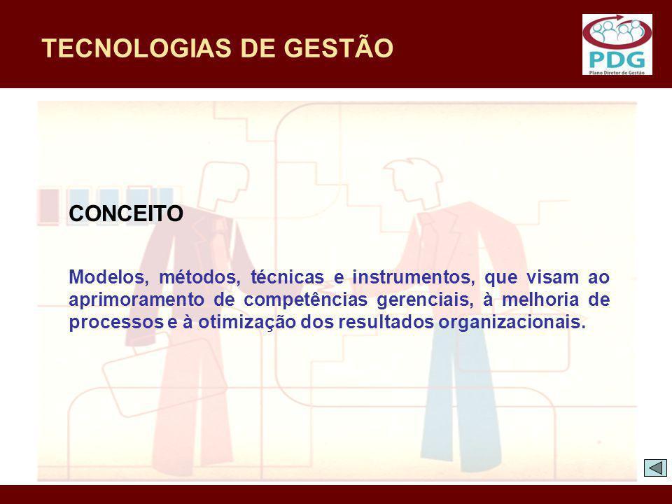 TECNOLOGIAS DE GESTÃO Modelos, métodos, técnicas e instrumentos, que visam ao aprimoramento de competências gerenciais, à melhoria de processos e à ot