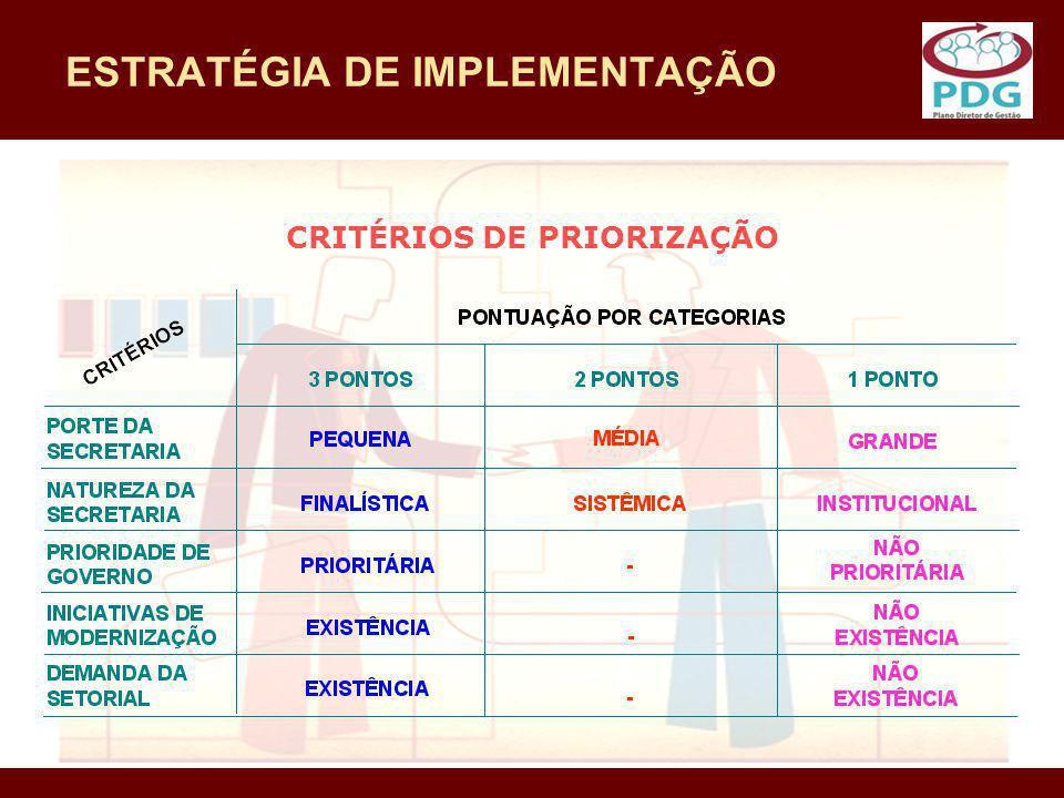ESTRATÉGIA DE IMPLEMENTAÇÃO CRITÉRIOS DE PRIORIZAÇÃO