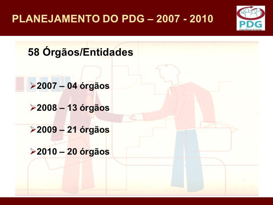 PLANEJAMENTO DO PDG – 2007 - 2010 58 Órgãos/Entidades 2007 – 04 órgãos 2008 – 13 órgãos 2009 – 21 órgãos 2010 – 20 órgãos