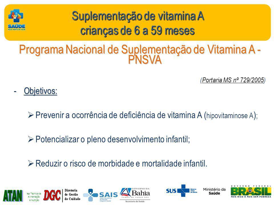Programa Nacional de Suplementação de Vitamina A - PNSVA (Portaria MS nº 729/2005) -Objetivos: Prevenir a ocorrência de deficiência de vitamina A ( hipovitaminose A ) ; Potencializar o pleno desenvolvimento infantil; Reduzir o risco de morbidade e mortalidade infantil.