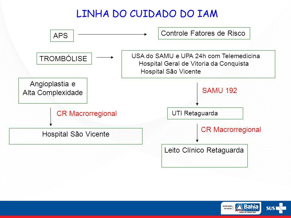 LINHA DO CUIDADO DO IAM APS Controle Fatores de Risco TROMBÓLISE USA do SAMU e UPA 24h com Telemedicina Hospital Geral de Vitoria da Conquista Hospita