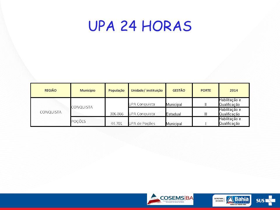 UPA 24 HORAS