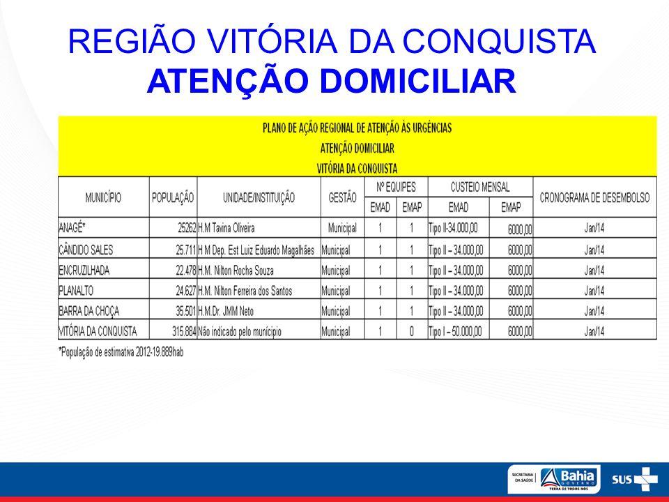 REGIÃO VITÓRIA DA CONQUISTA ATENÇÃO DOMICILIAR