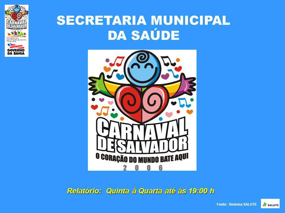 Relatório: Quinta à Quarta até às 19:00 h Fonte: Sistema SALUTE SECRETARIA MUNICIPAL DA SAÚDE