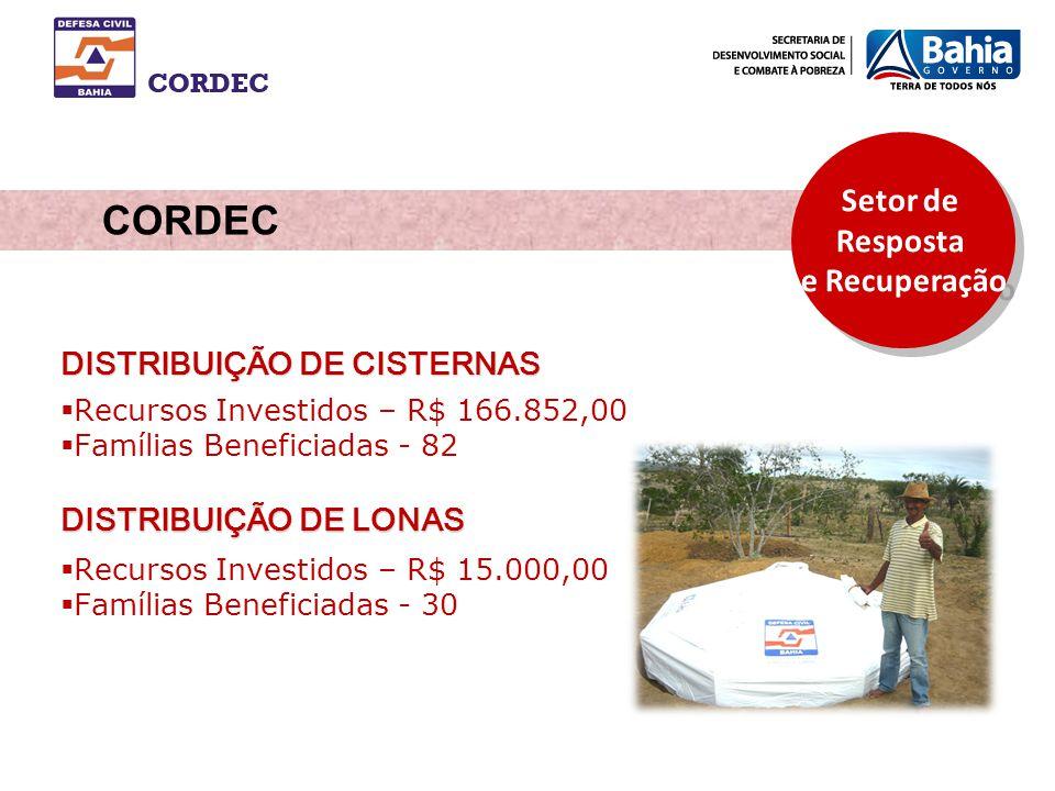 CORDEC Setor de Resposta e Recuperação Setor de Resposta e Recuperação DISTRIBUIÇÃO DE CISTERNAS Recursos Investidos – R$ 166.852,00 Famílias Benefici