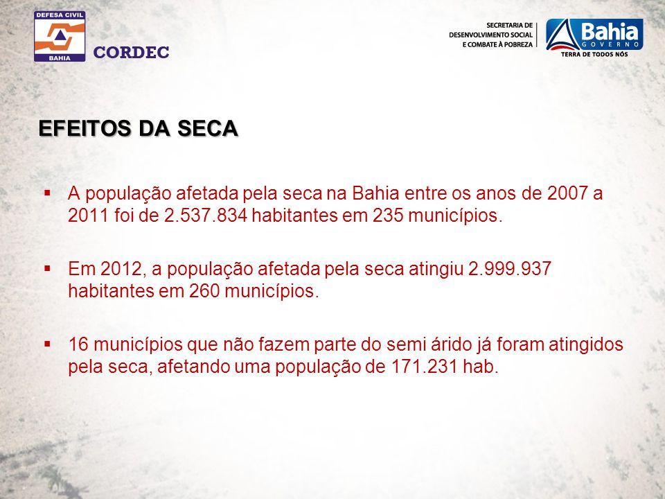 EFEITOS DA SECA A população afetada pela seca na Bahia entre os anos de 2007 a 2011 foi de 2.537.834 habitantes em 235 municípios. Em 2012, a populaçã