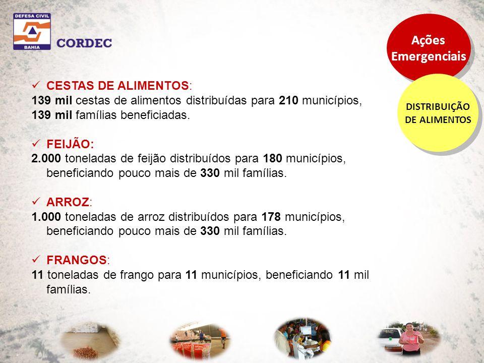 CESTAS DE ALIMENTOS: 139 mil cestas de alimentos distribuídas para 210 municípios, 139 mil famílias beneficiadas. FEIJÃO: 2.000 toneladas de feijão di