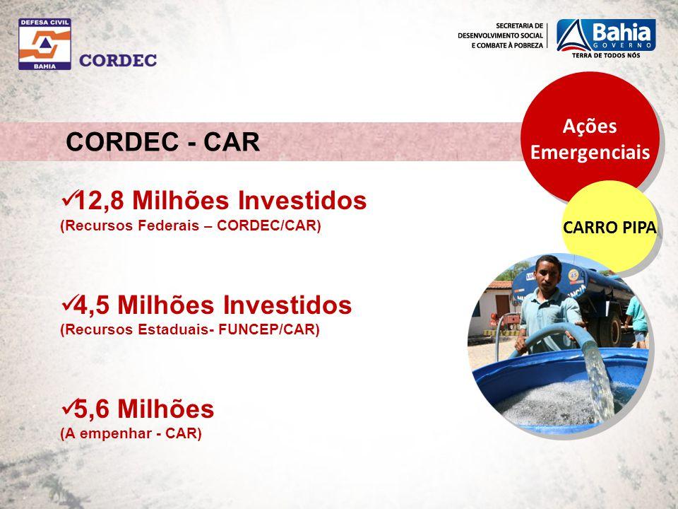 CORDEC - CAR Ações Emergenciais Ações Emergenciais CARRO PIPA 12,8 Milhões Investidos (Recursos Federais – CORDEC/CAR) 4,5 Milhões Investidos (Recursos Estaduais- FUNCEP/CAR) 5,6 Milhões (A empenhar - CAR)
