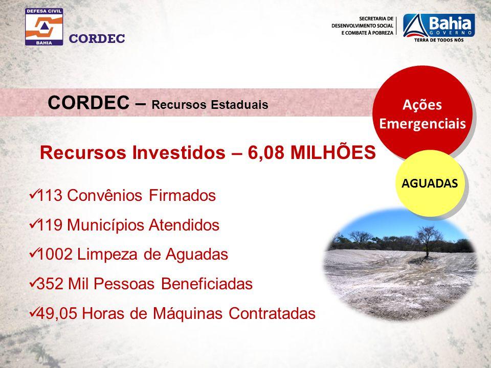 CORDEC – Recursos Estaduais Ações Emergenciais Ações Emergenciais 113 Convênios Firmados 119 Municípios Atendidos 1002 Limpeza de Aguadas 352 Mil Pess