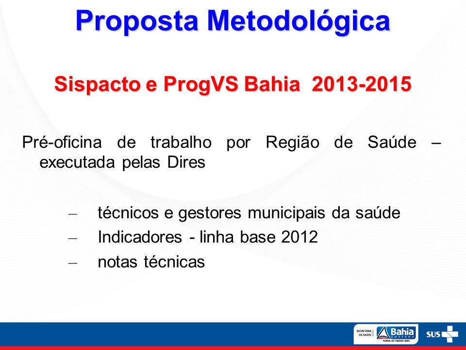 Proposta Metodológica Oficinas de trabalho – para pactuação dos indicadores, – duração de 02 (dois) dias e meio, – associada ao Seminário de Sensibilização dos Prefeitos, – por Macrorregião de Saúde.