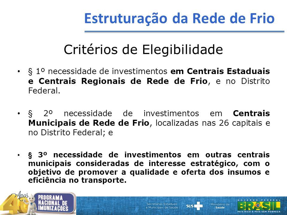 Estruturação da Rede de Frio Critérios de Elegibilidade § 1º necessidade de investimentos em Centrais Estaduais e Centrais Regionais de Rede de Frio, e no Distrito Federal.