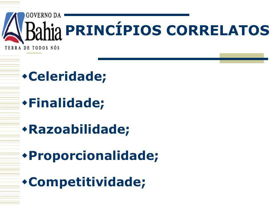 SESSÃO PÚBLICA ON-LINE Abertura: Seleção das propostas; Sigilo na identidade dos proponentes; Ônus licitantes inobservância das mensagens.