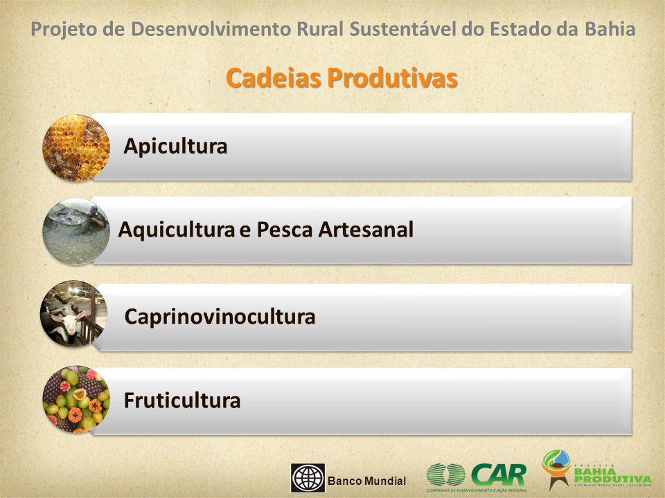 Cadeias Produtivas Banco Mundial Projeto de Desenvolvimento Rural Sustentável do Estado da Bahia
