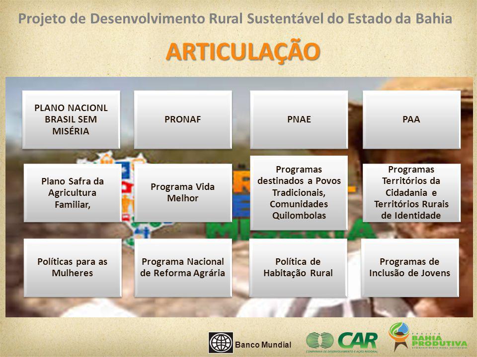 ARTICULAÇÃO PLANO NACIONL BRASIL SEM MISÉRIA PRONAFPNAEPAA Plano Safra da Agricultura Familiar, Programa Vida Melhor Programas destinados a Povos Trad