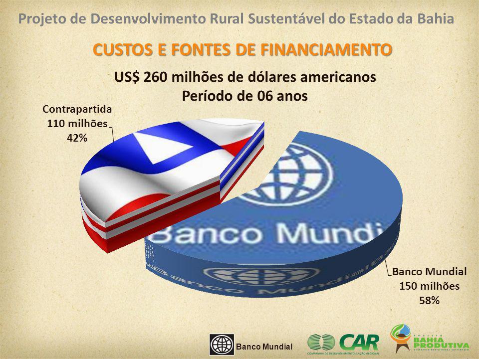 CUSTOS E FONTES DE FINANCIAMENTO US$ 260 milhões de dólares americanos Período de 06 anos Banco Mundial Projeto de Desenvolvimento Rural Sustentável d