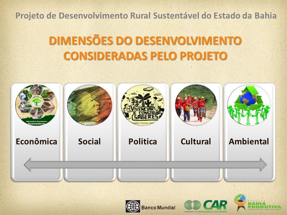 DIMENSÕES DO DESENVOLVIMENTO CONSIDERADAS PELO PROJETO EconômicaSocialPoliticaCulturalAmbiental Banco Mundial Projeto de Desenvolvimento Rural Sustent