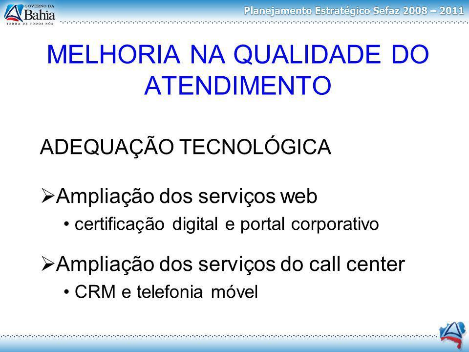 MELHORIA NA QUALIDADE DO ATENDIMENTO ADEQUAÇÃO TECNOLÓGICA Ampliação dos serviços web certificação digital e portal corporativo Ampliação dos serviços