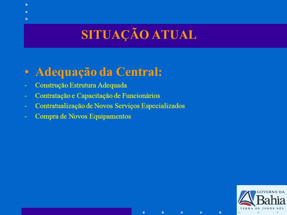 SITUAÇÃO ATUAL Adequação da Central: -Construção Estrutura Adequada -Contratação e Capacitação de Funcionários -Contratualização de Novos Serviços Esp